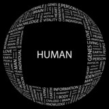 HUMAN. Word collage on black background. poster