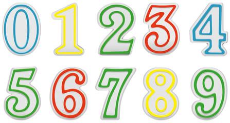 set chiffres