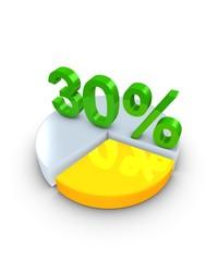 30percent
