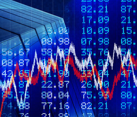 share price index