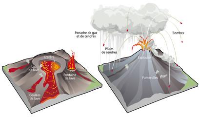 Volcan rouge et volcan gris