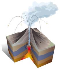 Volcanisme - Eruption phréatique / phréatomagmatique