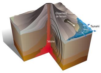 Volcanisme - Tsunami, raz de marée [lég]