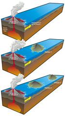 Volcanisme - Point chaud et arc insulaire [lég.]