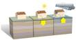 Mouvements de terrain - Retrait-gonflement des argiles - 24692284