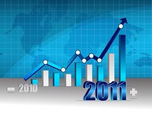 2010  - 2011 Successful Graph