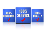 Service Quality Competence poster