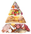 Food Pyramid for a balanced diet. Isolated on white