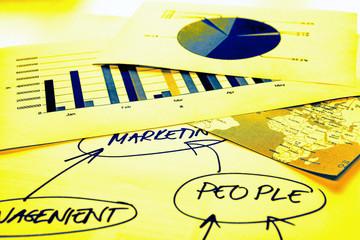 Marketing analyze