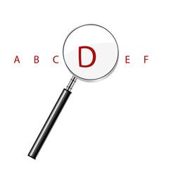 Lupa abecedario