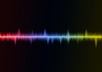 Sound wav