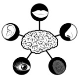 Five senses icons controlled controlled by brain poster