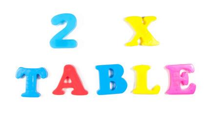 2 x table, written in fridge magnets