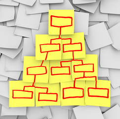 Organizational Chart Pyramid Drawn on Sticky Notes