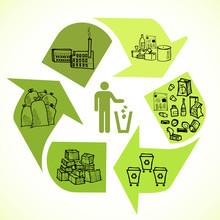 Symbol recyklingu. ilustracji wektorowych śmieci okrągły ekologii