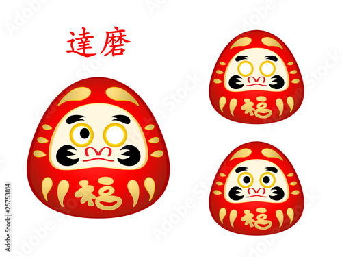 Three eyes phase of Daruma doll and name in japanese