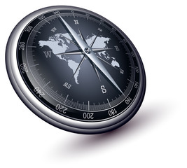 compass in perspective