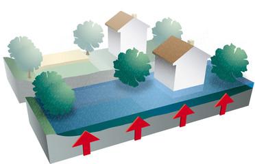 Inondation - Remontée de nappe