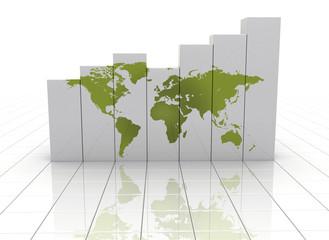 World map on graph
