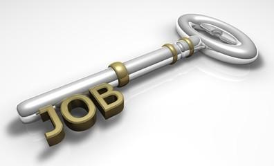Job Coaching mit Erfolg