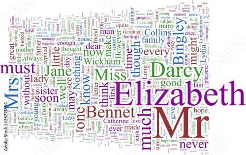 Word Cloud: Pride and Prejudice