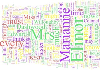 Word Cloud: Sense and Sensibility