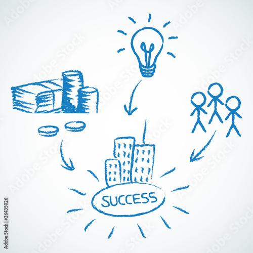 Business concept 1