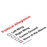 political allegiance questionnaire showing dissatisfaction poster