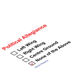 political allegiance questionnaire showing dissatisfaction
