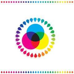 CMYK circles and drops
