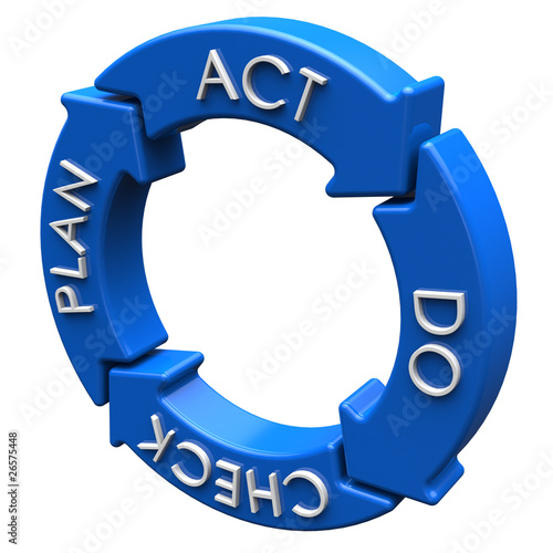 Act Plan Do Check