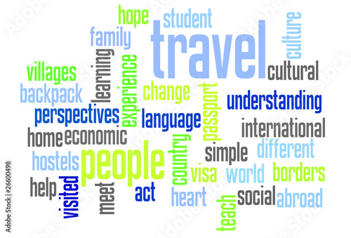 Student Travel Word Cloud