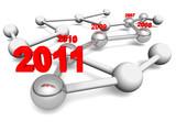 2011 Development