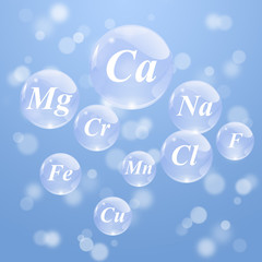Elementi minerali in acqua
