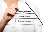 Female hand drawing a moral pyramid in business poster