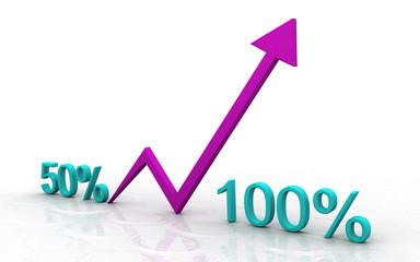 Digital illustration of increasing and decreasing arrow in 3d