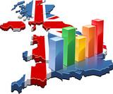 Statistics of the United Kingdom