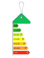 Etiquette classe énergétique