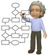 Programing genius draws smart flowchart program