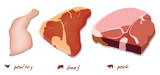three kind of meat - poultry, beef and pork poster
