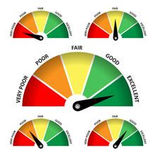 Miernik zadowolenie klienta (Ocena sondaż badania jakości)