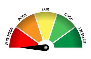 Customer Satisfaction Barometer (gauge opinion poll survey vote)