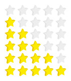 3D Rating Stars (satisfaction mark out of 5 customer feedback) poster