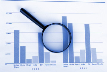 Magnifier and trend graph