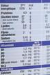 Étiquette d'informations nutritionnelles