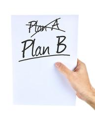 Plan B Zettel