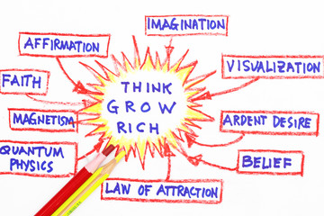 Think and grow rich concept