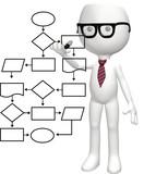 Programmer genius nerd flowchart program plan poster