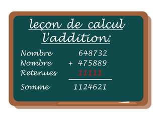 CALCUL:L'ADDITION