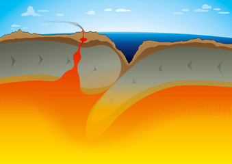 "Tectonic Plates - Subduction zone. ""Full compatible gradients."""